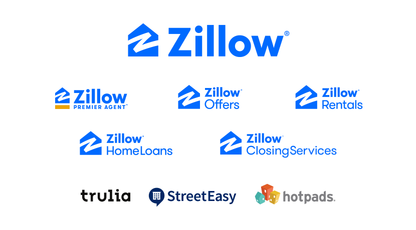 Zillow offers
