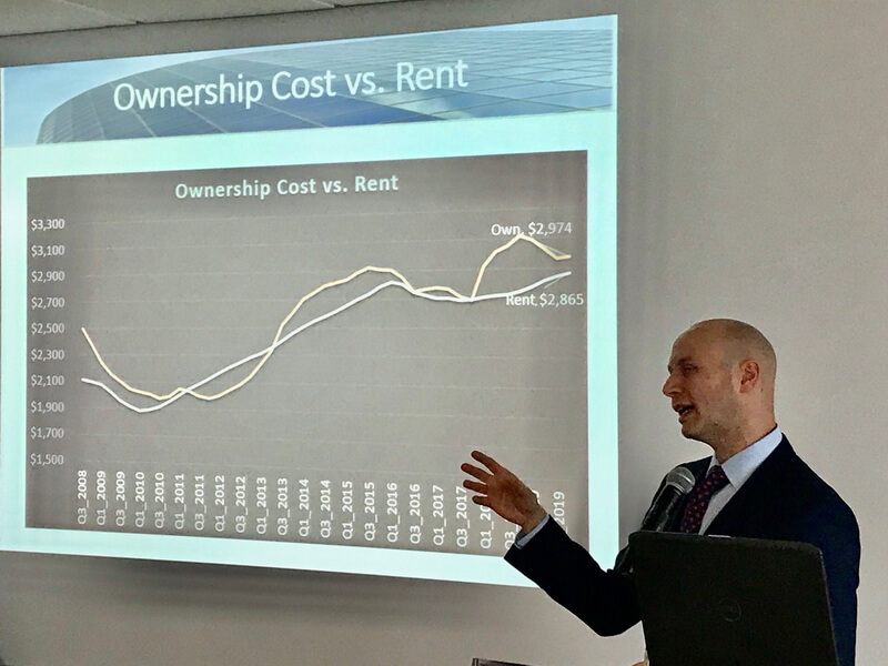 Florida Real Estate Prices Are 20% More Expensive According To Stats